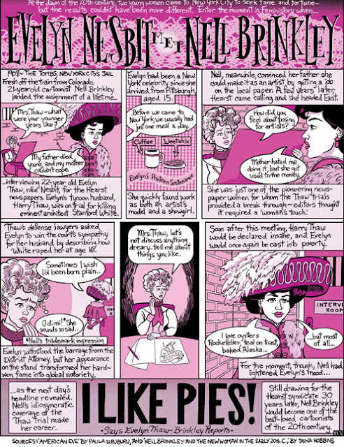 Nell Brinkley and Evelyn Thaw cartoon in Bitch Magazine