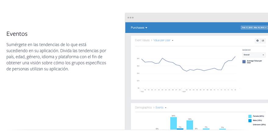 configurar eventos facebook analytics