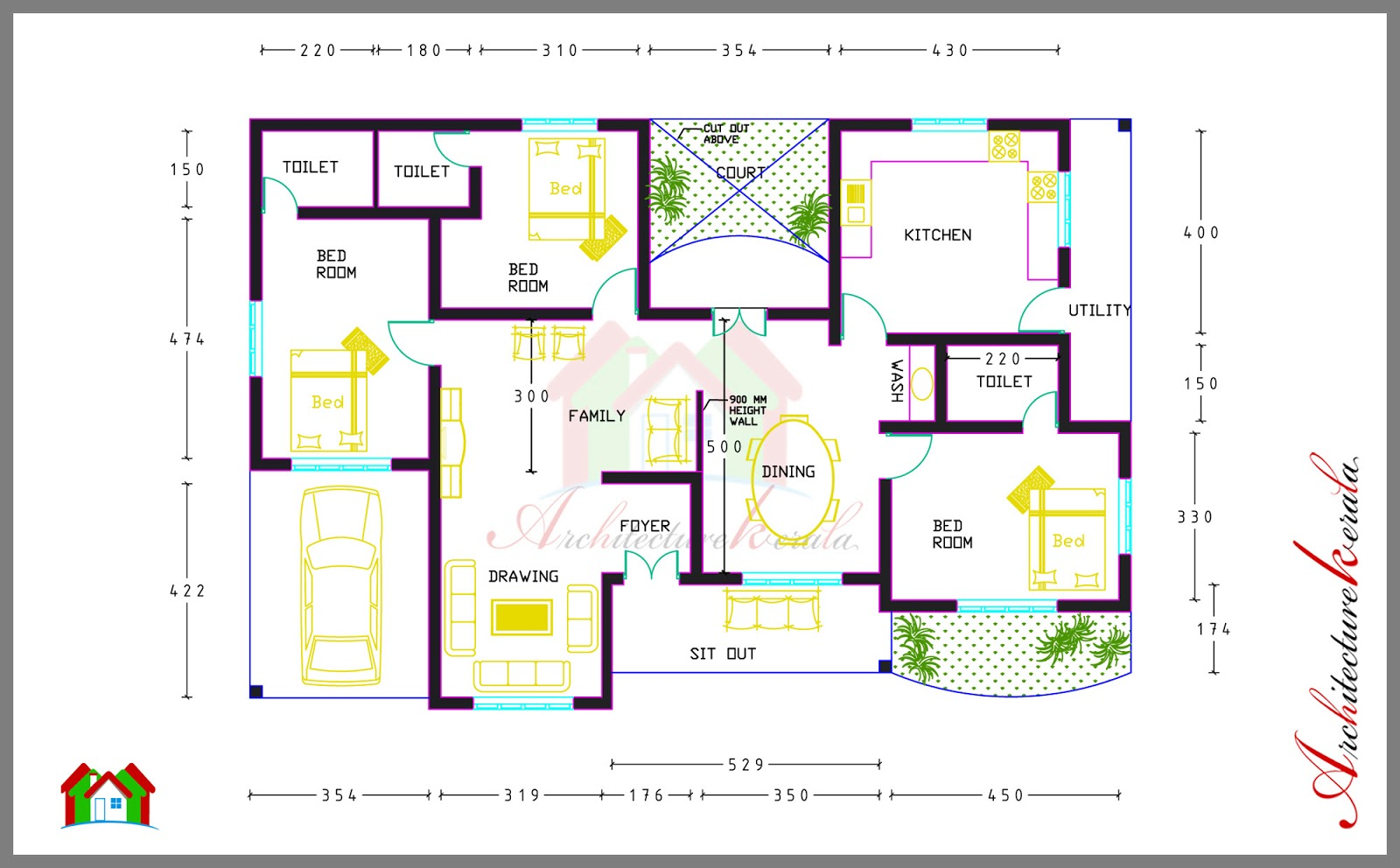 3 bed room house plan with room dimensions architecture for Three bedroom house plans kerala style