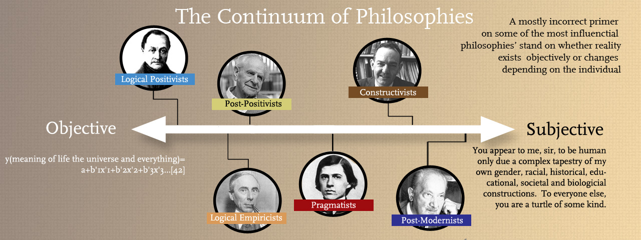 philsophy essays Philosophy should be engaged and applied, addressing questions as they arise in the real world and within the practices of other disciplines.