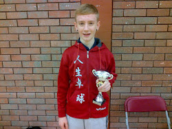 Junior Team Championships of Wales - Top Player
