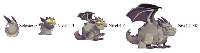imagen del crecimiento del dragon gargola