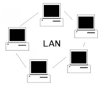 LAN,local,area,network