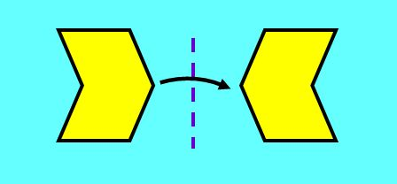 Geometry: Transformations - Slides, Flips, and Turns