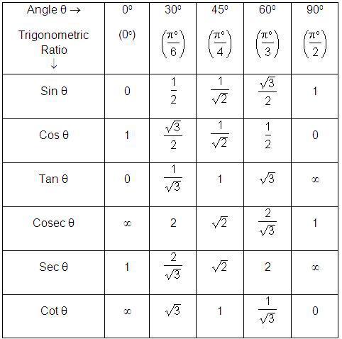 mathematics formula pdf ebook