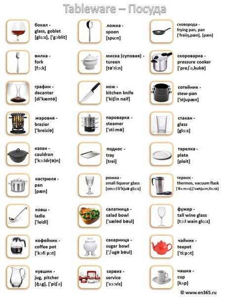 выбрать духовой кухня на немецком все слова ищите