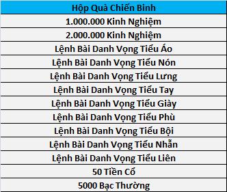 Kiếm Thế 17 phái duy nhất đang làm loạn Game thủ Việt. Event tháng 8 công nhận là khó cưỡng Qu%25C3%25A0%2BChi%25E1%25BA%25BFn%2BBinh