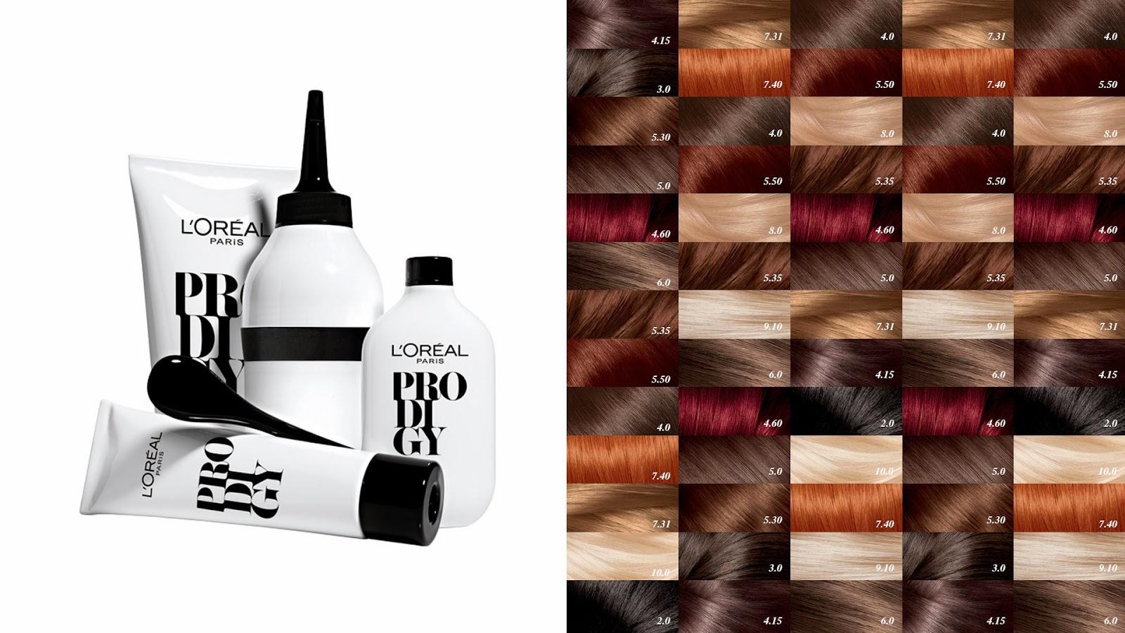 Краски для волос лореаль палитра цветов фото
