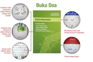 buku doa quran digital
