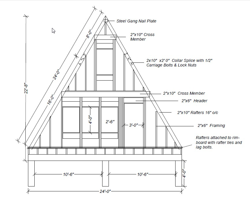 Our a frame cabin for A frame house blueprints