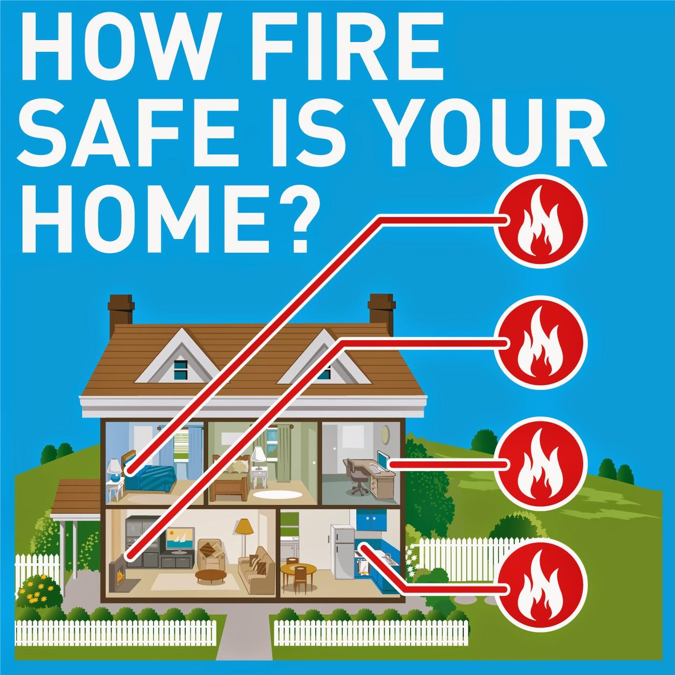 Membuat rumah anda aman dari kebakaran dan cara menanggulangi saat kebakaran