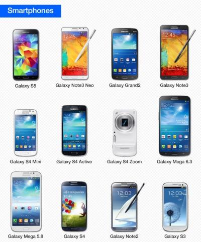 12 Smartphone Android di Samsung sono compatibili con gli Smartwatch
