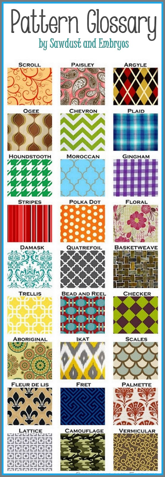 Glossary Of Design Terminology 27 Patterns Reality Daydream
