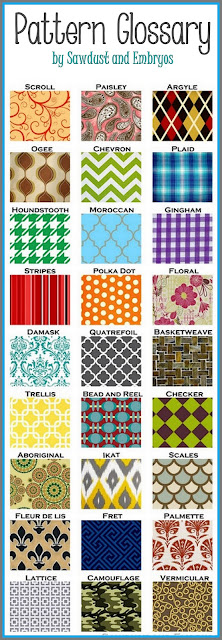This pattern glossary has it all!
