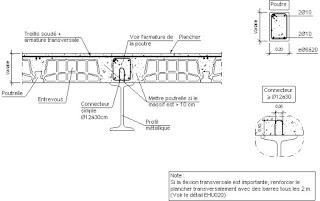 Bibliothèque de Détails Constructifs : site intéressant