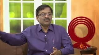 Virundhinar Pakkam – Sun TV Show 22-01-2014 HR Pugazhendhi