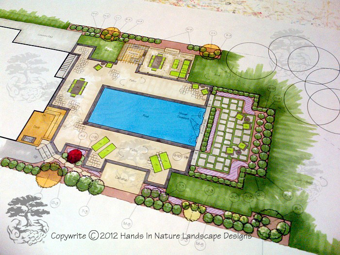 Landscape designer working hard on a pool landscape plan for Pool design drawings