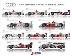 Audi Le Mans Winners