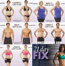 21 Day Fix , Accountability , beachbody coach , Elite , Get the Fix , Join my group , Alyssa Schomaker , Nutrition , Preview the 21 day fix , Results , Success Story , Support , A fit nurse