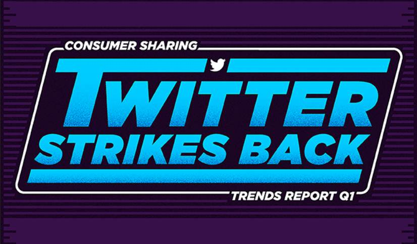 2014 Consumer Social Sharing Trends: Twitter Surges in Q1 Outpacing all Other Social Channels - infographic