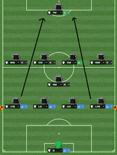 FM14 Tactics Anti-football Defending