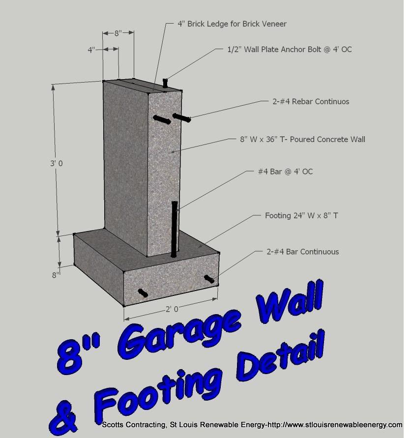 StLouis Renewable Energy CAD Detail of Garage Footing Under