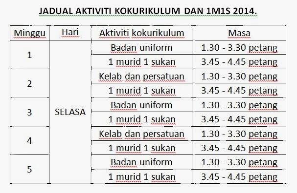 Jadual Aktiviti Kokurikulum & 1M1S