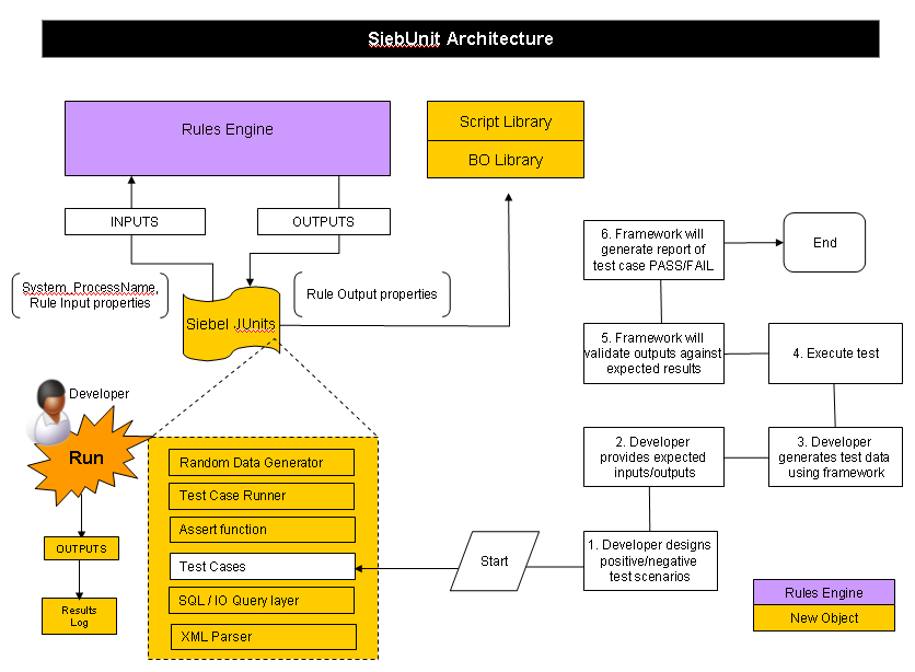 inventory build up diagram