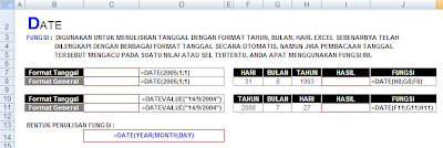 Microsoft Excel 2007, Fungsi Date and Time, Fungsi Date