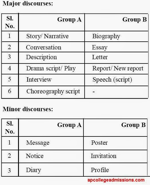 high school creative writing syllabus