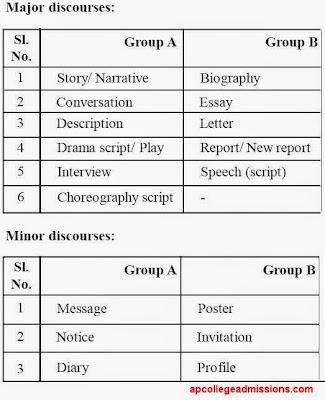 Final exam for creative writing class
