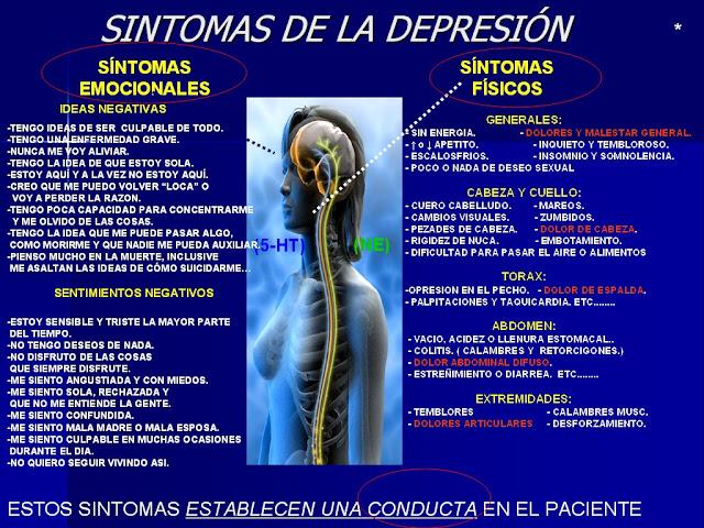 Depresión en Bolivia