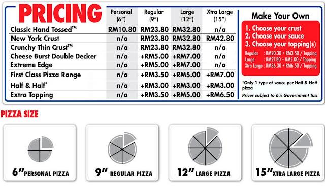 HARGA PIZZA DOMINOS MALAYSIA LARGE REGULAR XTRA LARGE,PIZZA PERCUMA