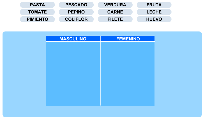 http://www.primerodecarlos.com/SEGUNDO_PRIMARIA/enero/tema2/actividades/lengua/genero_4.swf