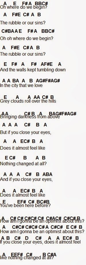 Fnaf song guitar chords ktfrps com