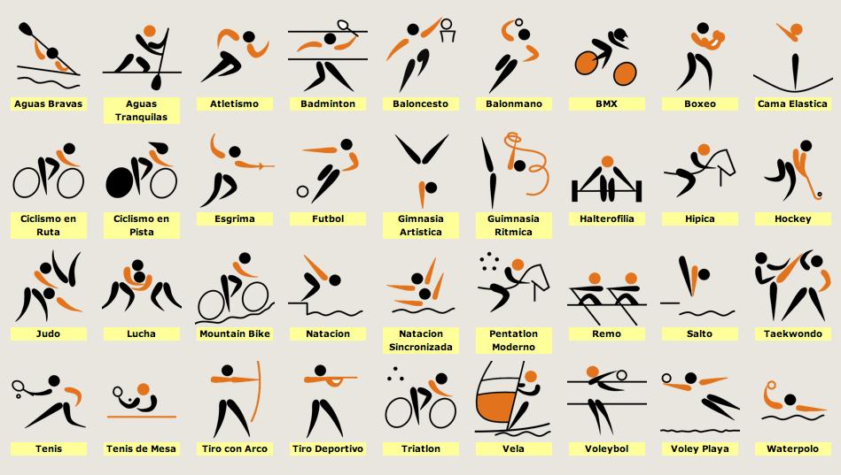 El por que de Practicar un Deporte