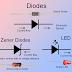 بعض انواع الديودات Diodes ورموزها