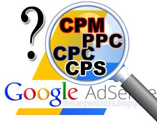 Pengertian CPM, CPC, PPC adalah