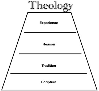 theology reflection essay Abstract: this paper provides a critical analysis of theological reflection  n this  paper i commence with the presentation of one of my ministry experiences as.