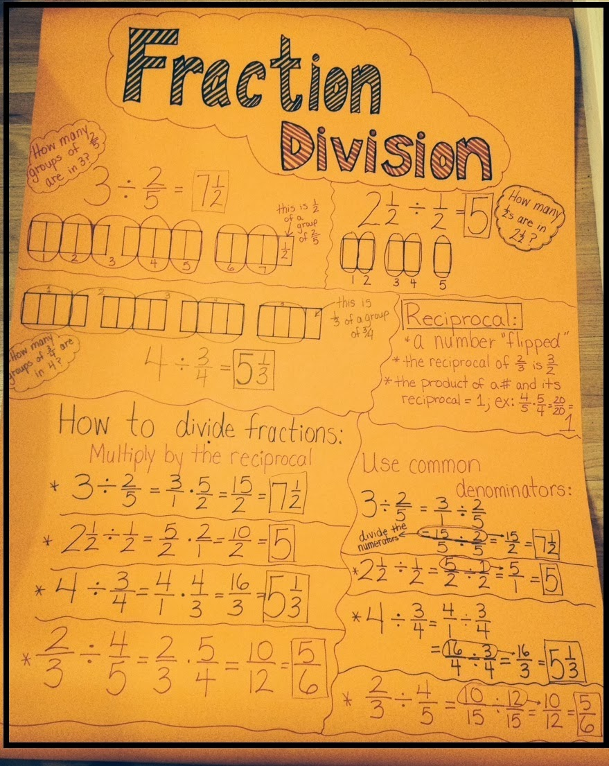 My Workin' On It Wednesday Is Related To Fraction Division We've Been  Working