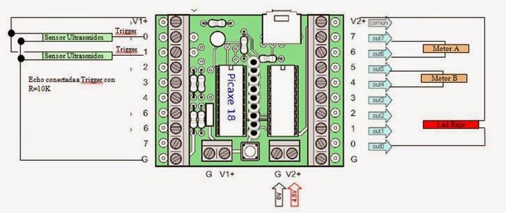 Esquema de conexión sensor ultrasonidos y motores en Picaxe