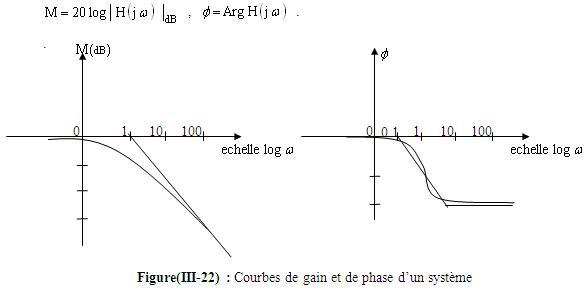 electronique  etude de stabilite des systemes