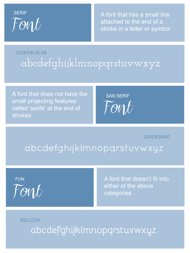 Guidelines for Choosing Fonts for your Website