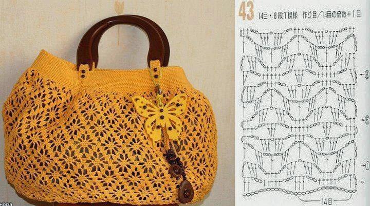 Hobby lavori femminili ricamo uncinetto maglia for Schemi borse uncinetto