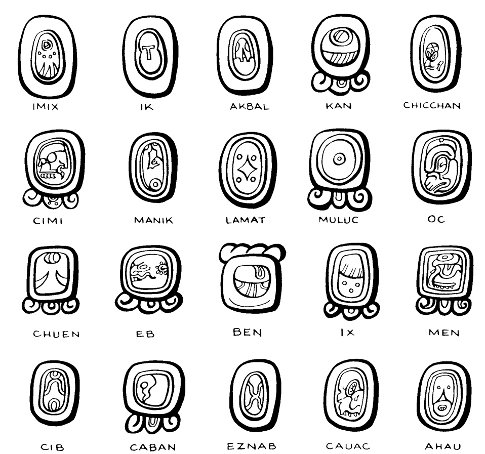 Indus Script More Fancy Circles In The Indus Script When Is A