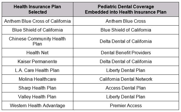 California: Car Rental Insurance Requirements - TripAdvisor