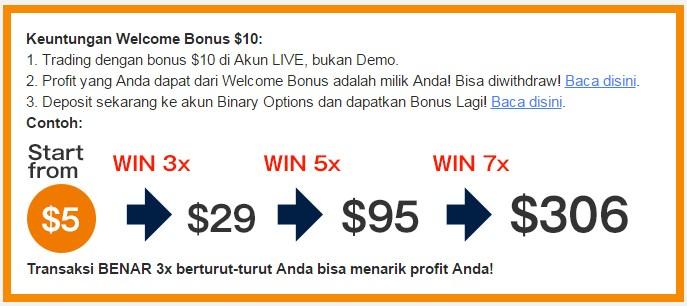 Broker forex bonus tanpa deposit forex для мобильного