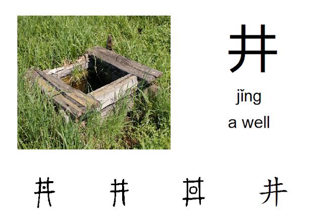 origin of 井