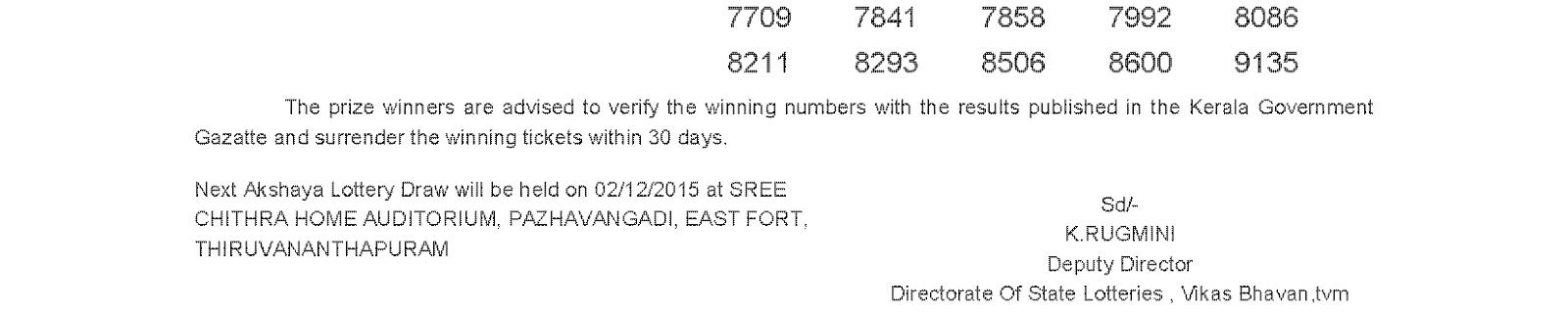 AKSHAYA Lottery AK 217 Result 25-11-2015