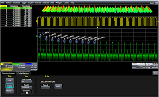 Shown at top right is the Spectrogram display; at top left is a table of detected peaks